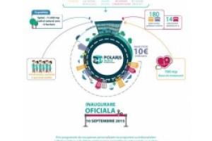 Spital de Recuperare Polaris Medical - infografic_Polaris_Medical--.jpg