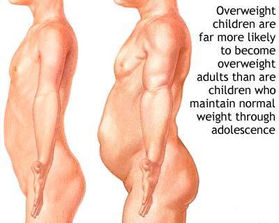 сколько можно сбросить веса на кефирной диете