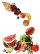 Evita 5 erori de alimentatie