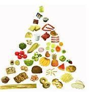 Alimente cu un nivel scazut de carbohidrati
