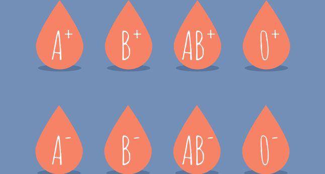 Cum iti influenteaza grupa de sange sanatatea