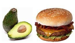 Colesterolul bun vs colesterolul rau