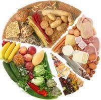 Valoarea nutritiva a principalelor alimente – cat? Cum? Si de ce? Este bine sa mancam echilibrat