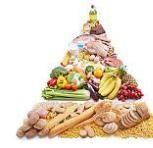 Turul piramidei nutritionale