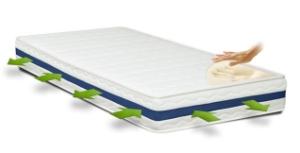 Importanta saltelelor pentru somnul nostru