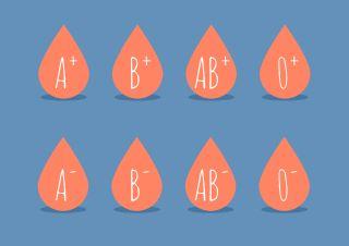 Rh negativ, grupe sanguine
