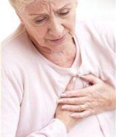 Simptomele atacului de cord